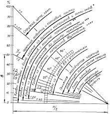 Imagen relacionada Roof Styles, Sheet Music, Music Sheets