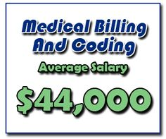 Call American College of Healthcare we offer the medical billing and coding program Certified Medical Assistant Exam, Medical Assistant Classes, Medical Assistant Cover Letter, Become A Medical Assistant, Assistant Jobs, School Plan, I School, School Stuff, Future Jobs