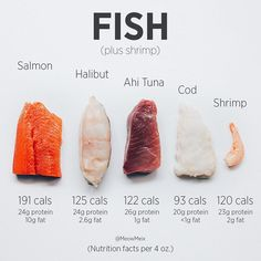Healthy Recipes Because having different protein sources is great for your body! I forgot how much I love fish unti - Health and Nutrition Fish Nutrition Facts, Health And Nutrition, Health Diet, Watermelon Nutrition, Health Cleanse, Health Logo, Health Eating, Health Goals, Health Facts