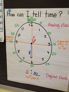 This clock anchor chart can be helpful in explaining all the different parts of the clock and their meanings.  I love that it shows the four quarters (which is really tough for some of the kids)!