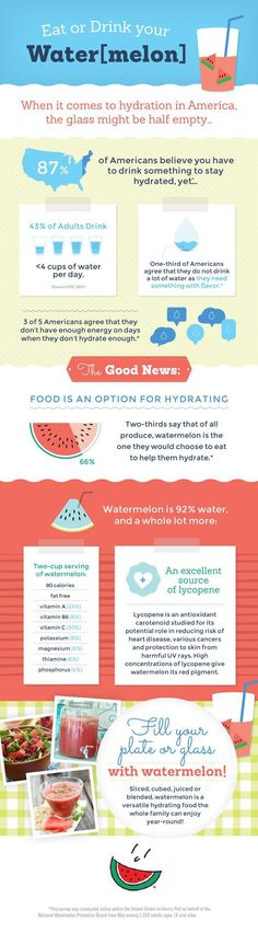 6 Amazing Watermelon Health Benefits And Facts