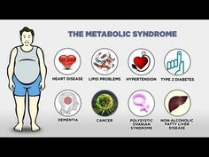 The Skinny on Obesity (Ep. 1): An Epidemic for Every Body - YouTube