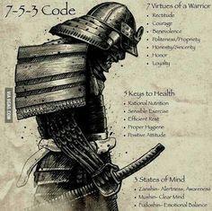 The Code of the Samuri Warriors