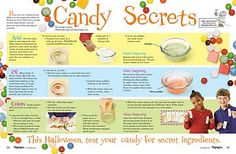 """TV """"Candy Experiments"""" on Evening Magazine, March 2013 """"Candy Experiments"""" on Good Things Utah, Feb Craft Projects For Kids, Craft Activities For Kids, Science Projects, Classroom Activities, Kid Crafts, Classroom Ideas, Craft Ideas, Candy Experiments, Easy Science Experiments"""