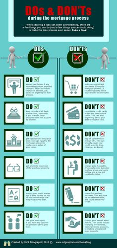 DOs & DON'Ts during the mortgage approval process. Infographic with CLEAR guidelines on what (or what not) to do when in the midst of a mortgage approval (i.e. purchasing a home)!