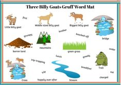 Free The billy goats gruff worksheets Retelling Activities, Fairy Tale Activities, Writing Activities, Billy Goats Gruff, Story Sack, Fairy Tale Theme, Kindergarten Activities, Kindergarten Classroom, Traditional Tales