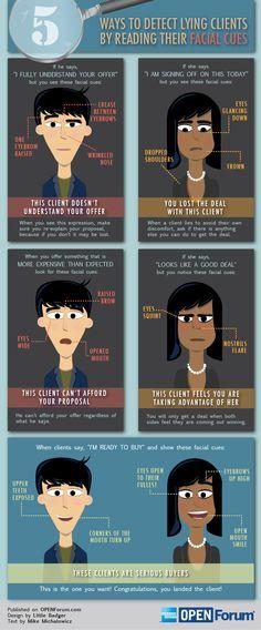 Infográfico que ajuda a saber se o cliente está mentindo