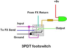 a/b switch diy gear Pinterest LED and Projects