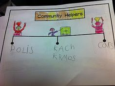 community helpers can...have...are