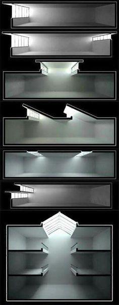 Tipologias de luz natural