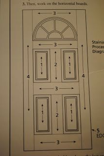 How to paint a front door...the right way