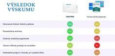 Kúpiť si Urotrin lacno. Ceny, recenzie. Objednať Urotrin Now!