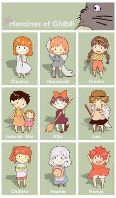 Studio Ghibli heroínas, amo a Satsuki e Mei, mas Sophie e Chihiro são minhas favoritas! <3