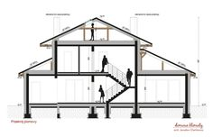 Projekt domu Verona III, wizualizacja 5 Modern House Plans, Modern House Design, Verona, Small Modern Home, House Entrance, Ground Floor, Planer, New Homes, How To Plan