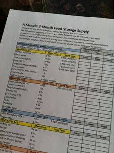 Prepared LDS Family: Create a 3-Month Food Storage Supply Plan