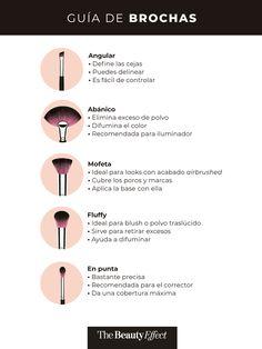Maquillaje online tips looks y tendencias Makeup Guide, Makeup Geek, Makeup Kit, Makeup Inspo, Makeup Addict, Makeup Brushes, Beauty Makeup, Eye Makeup, Beauty Dupes