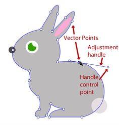 bezier curve diagram example
