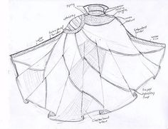 It's not a simple half-round cloak or cape like most other superheroes. The left shoulder covers the body, whereas the right one goes back, draping a little .<<<I'm going to cosplay Doctor Strange so that's helpfull c: