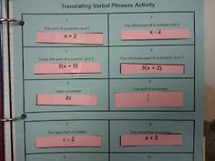 Translating Verbal Phrases into Algebraic Expressions (write expressions unit??)