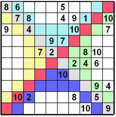 Sudoku can be played on all levels. Can you solve the sudoku puzzle on the highest level? #level #game #fun #sudoku #challenge #puzzle #fun http://www.funnygames.biz/search/?s=sudoku