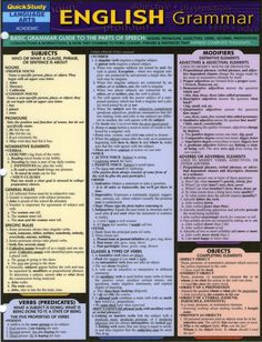 English Grammar Cheat Sheet (Side One) More