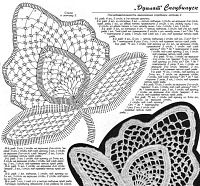 does the mesh shape the flower, or the flower shape the mesh