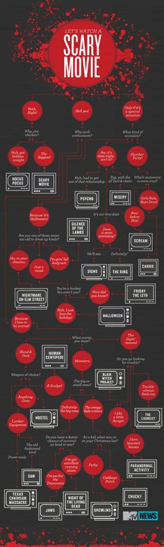 Our Horror Movie Infographic Helps You Pick What To Watch On Halloween - Music, Celebrity, Artist News | MTV.com