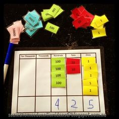 Suzie's Home Education Ideas: More Place Value Ideas