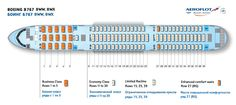 AEROFLOT (RUSSIAN) AIRLINES BOEING 767 AIRCRAFT SEATING CHART
