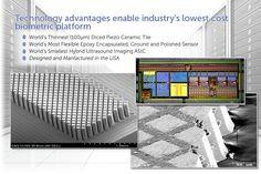 Sonavation, Inc.» Technology