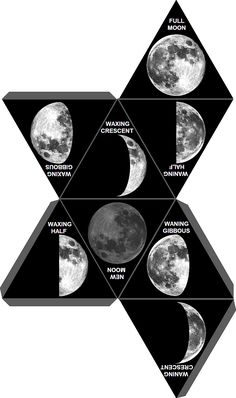 D8_MOON_PHASES_03.PNG 1,154×1,947 pixels