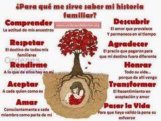 HISTORIA FAMILIAR Y VIDA ACTUAL