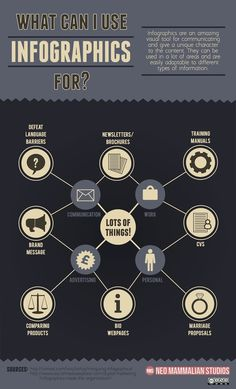 What can I use infographics for? #infographic