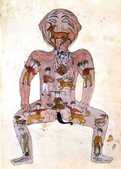 """""""The zodiac man. Watercolour painting by a Persian artis Illustration showing a Zodiac man. Persian annotations on the image. Diagram in a Persian MSS of the Zakhira-i Khvarazm Shahi of. Art Et Illustration, Illustrations, Medical Illustration, Middle Eastern Art, Wellcome Collection, Arte Tribal, Persian Culture, Iranian Art, Art Uk"""