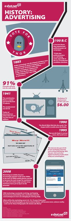 e-shots info graphic of the history of advertising. From Ancient Rome to the present day! Click and view full screen to see the animation of the info