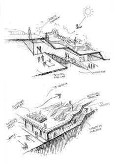 Live-Make Industrial Arts Center von Nicholas DeBruyne - Baustil Architecture Concept Diagram, Architecture Sketchbook, Architecture Portfolio, Landscape Architecture, Landscape Design, Architecture Design, Classical Architecture, Planer Layout, Architectural Section