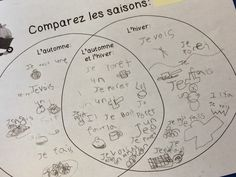 Primary French Immersion Resources: Science - grade 1 seasonal changes
