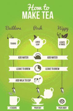 Image result for image of builders tea