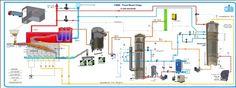 warmteproductie: dat gebeurt in de cv-ketel: door verbranding van aardgas wordt warmte geproduceert