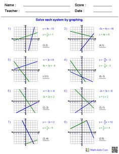 Solving Two Variable Systems of Equations by Graphing