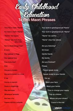 Some ECE basic Maori Phrases to use while in centers or with children to help with increasing billingual speaking and enhancing childhood development