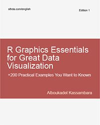 One-Way ANOVA Test in R - Easy Guides - Wiki - STHDA