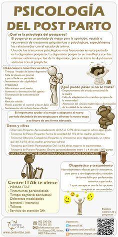 Infografía sobre la psicología del post parto