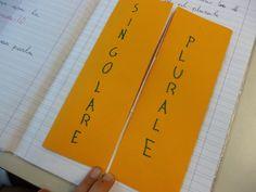 Qualche immagine rubata ai quaderni .  Un flip-book per imparare le persone del verbo