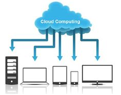 Maketick - Services of Cloud Computing: Platform as a Service (Paas) | Software as a Service (SaaS) | Infrastructure as a Service (IaaS)