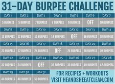 31 Day Burpee Challenge ANOTHER BURPEE CHALLENGE! :) If you are advanced and this is too easy for you, you can double or triple each day. If this is too difficult, cut the reps down and work your August Workout Challenge, Burpee Challenge, 12 Week Workout, Shred Workout, 30 Day Challenge, Burpees Workout, Monthly Challenge, Cardio, Weekly Workout Plans