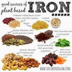 Plant based IRON