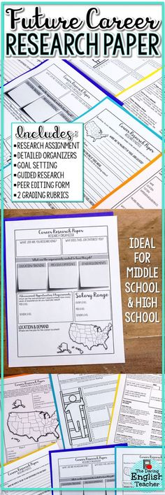 Engage your middle school and high school students in a future career research paper that helps them explore a future career. Ideal for career and college readiness initiatives!
