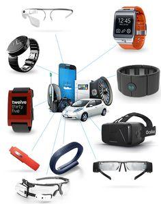 Salesforce Wear para dispositivos vestibles.