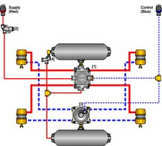 Sealco air valve config for tandem axle, twin tank, protected reservoir